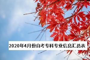 2020年4月自考专业考试计划及参考教材汇总表(专科)