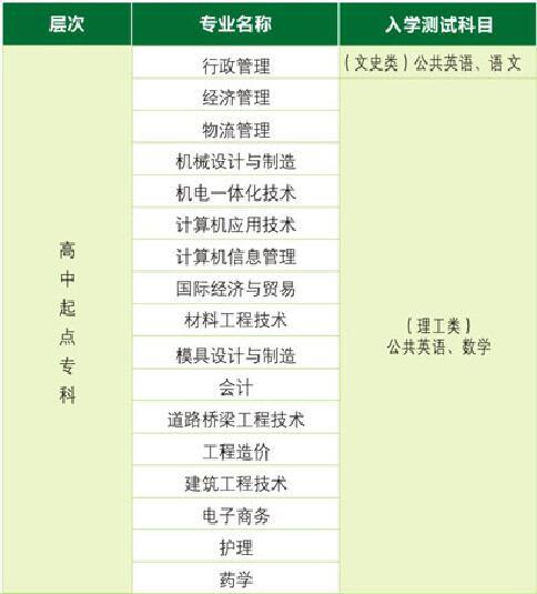 2020年春季华中科技大学网络远程教育招生专业及报名考试安排