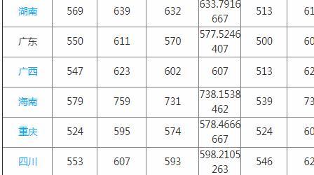 广东外语外贸大学排名第几是几本?是211还是985?有哪些王牌专业