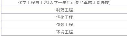 青岛科技大学学费多少?是211吗?王牌专业及排名第几?