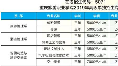重庆旅游职业学院在哪里?收外省学生吗?评价如何?学费多少贵不