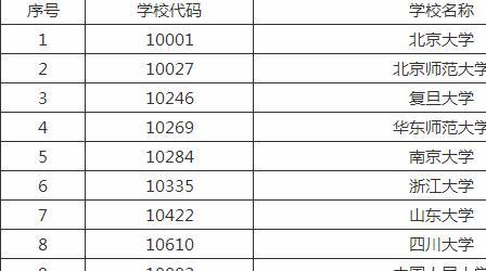 汉语言文学专业就业方向及就业前景分析,汉语言文学专业大学排名
