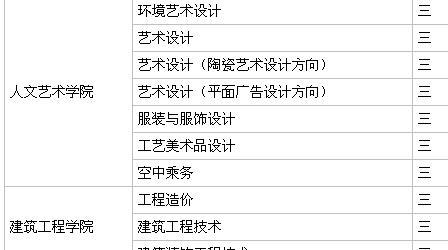 广西英华国际职业学院怎么样一年学费多少?公办还是民办专业介绍
