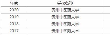 贵州中医药大学是几本多少分能上?学校排名多少实力如何值得考吗?