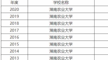 湖南农业大学是一本吗?算不算名校
