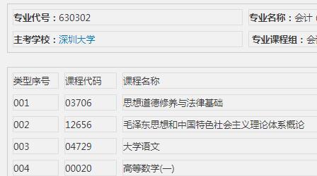 深圳大學自考會計如何?有哪些考試科目
