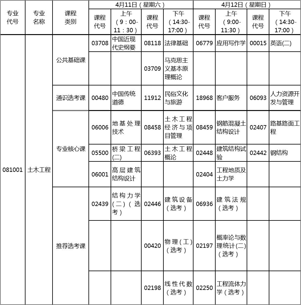 自考土木工程专业考试计划及参考教材